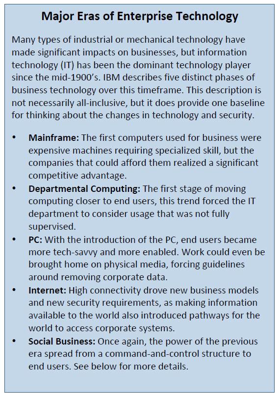 Major Eras of Enterprise Technology