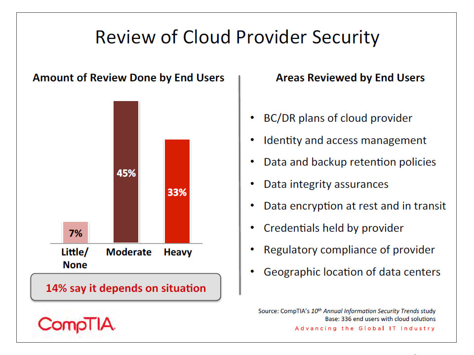 Review of Cloud Provider Security
